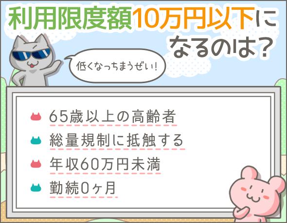 利用限度額10万円以下になるのは?