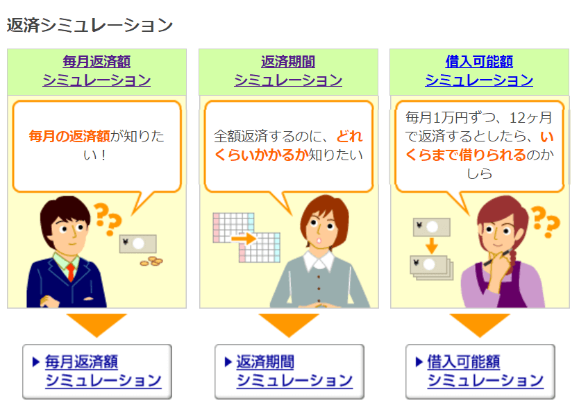 三井住友銀行カードローンの返済シミュレーション機能