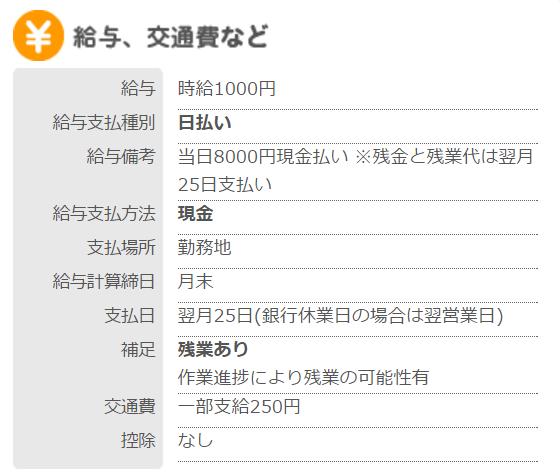 ショットワークス給与条件一覧表