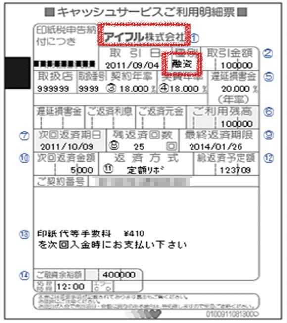 アイフル_明細書