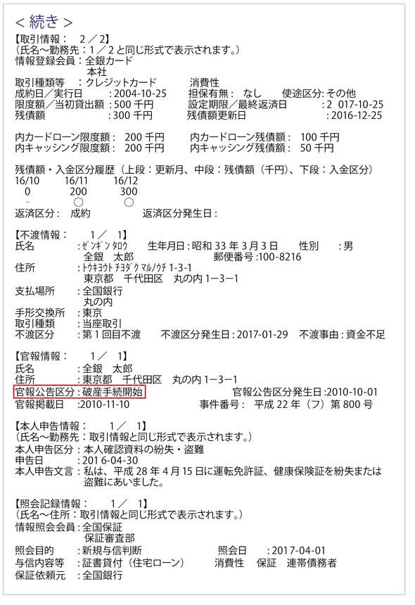 「登録情報開示報告書」の【官報情報】という項目の「官報公告区分」欄。全銀協の場合