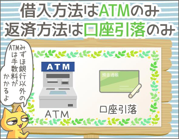 借入方法はATMのみ返済方法は口座引落のみ