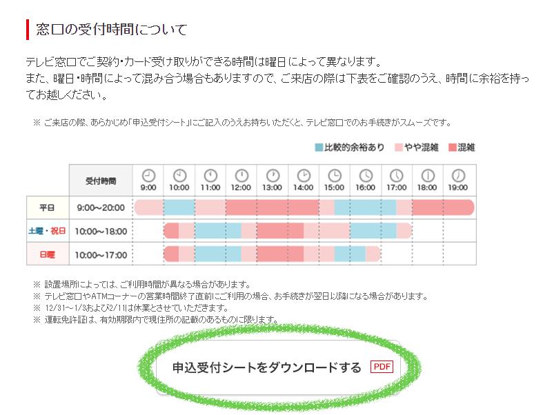 三菱UFJ銀行ホームページの申込受付シートダウンロード