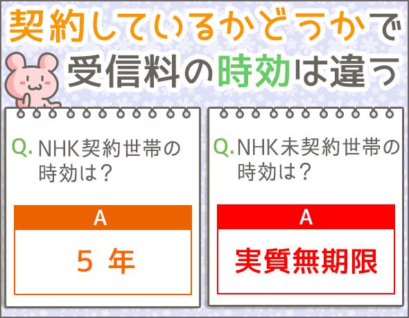 契約しているかどうかでNHK受信料の時効は異なる