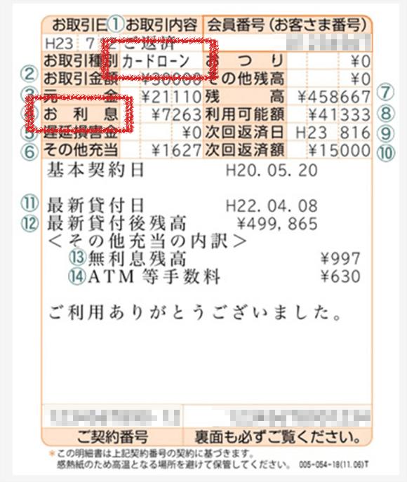 アコム_明細書